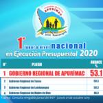 GORE Apurímac primer lugar en reactivación económica a nivel nacional