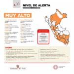 Nuevas medidas contra la COVID-19 para región Apurímac